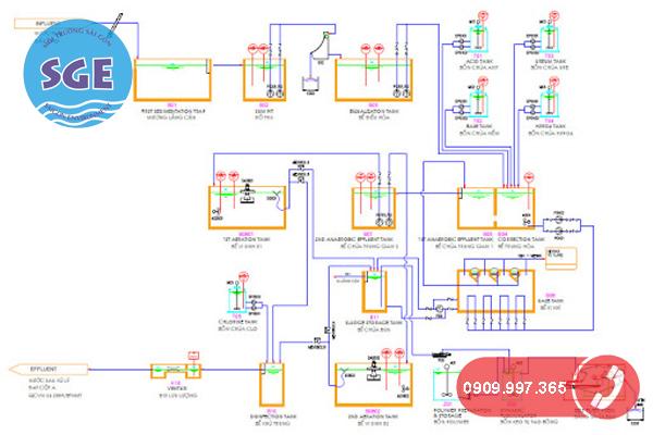 Quy trình xử lý nước thải nhà máy giấy